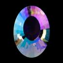 Regenbogen Kristall Panorama, spektral